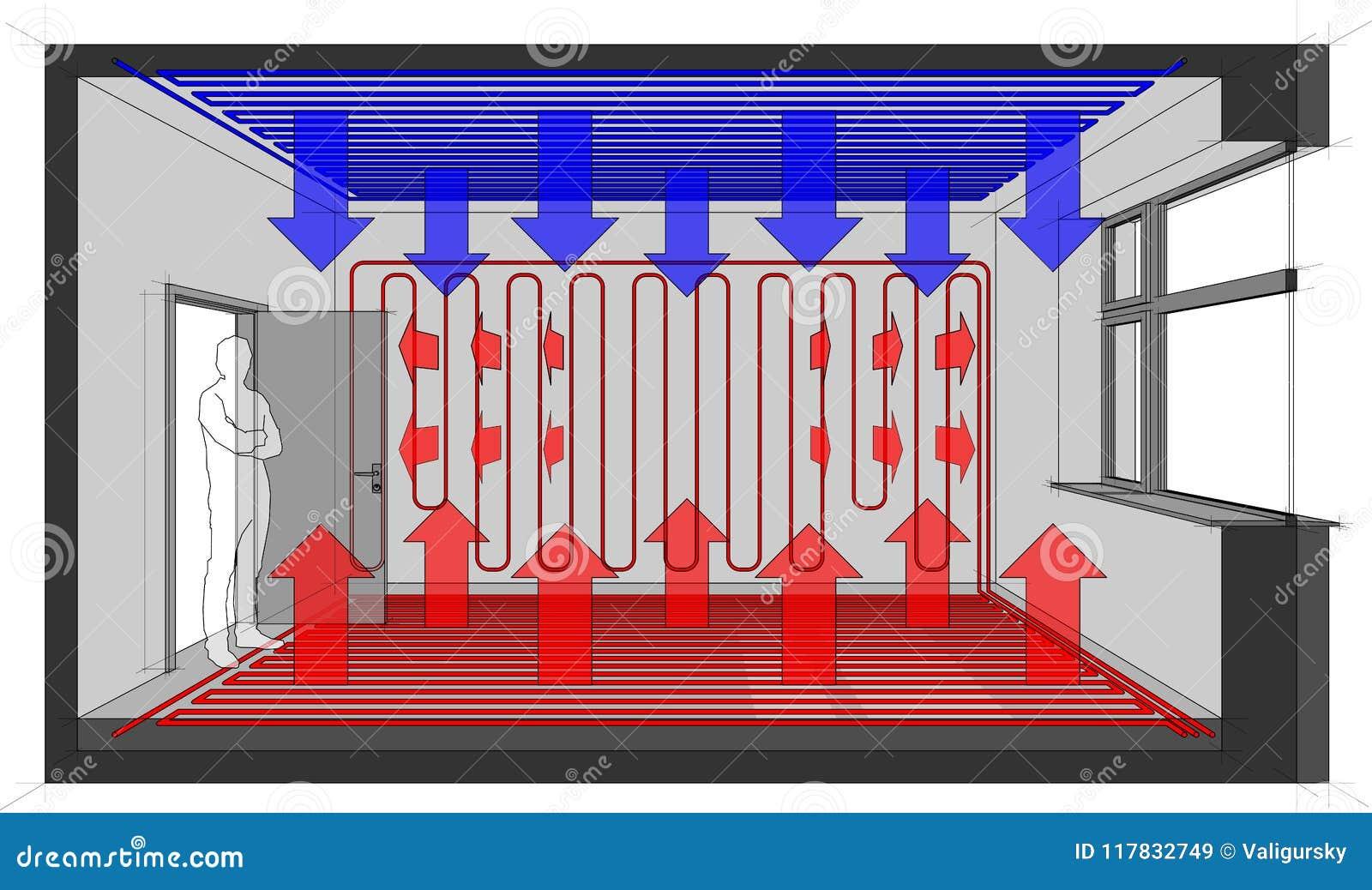 Riscaldamento A Pavimento E Raffreddamento stanza riscaldata con il riscaldamento della parete ed il
