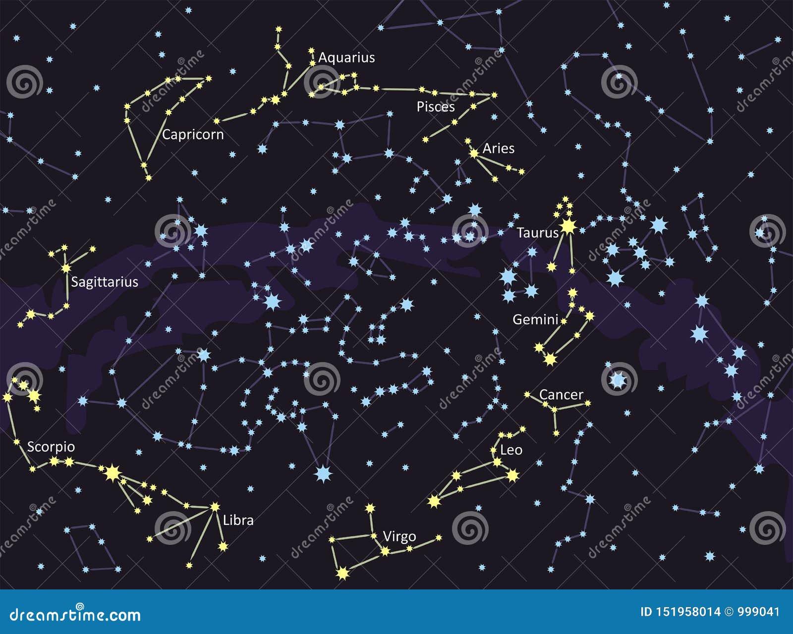 Capricorn, Aquarius,Pisces,Aries, Taurus,Gemini,Cancer,Leo