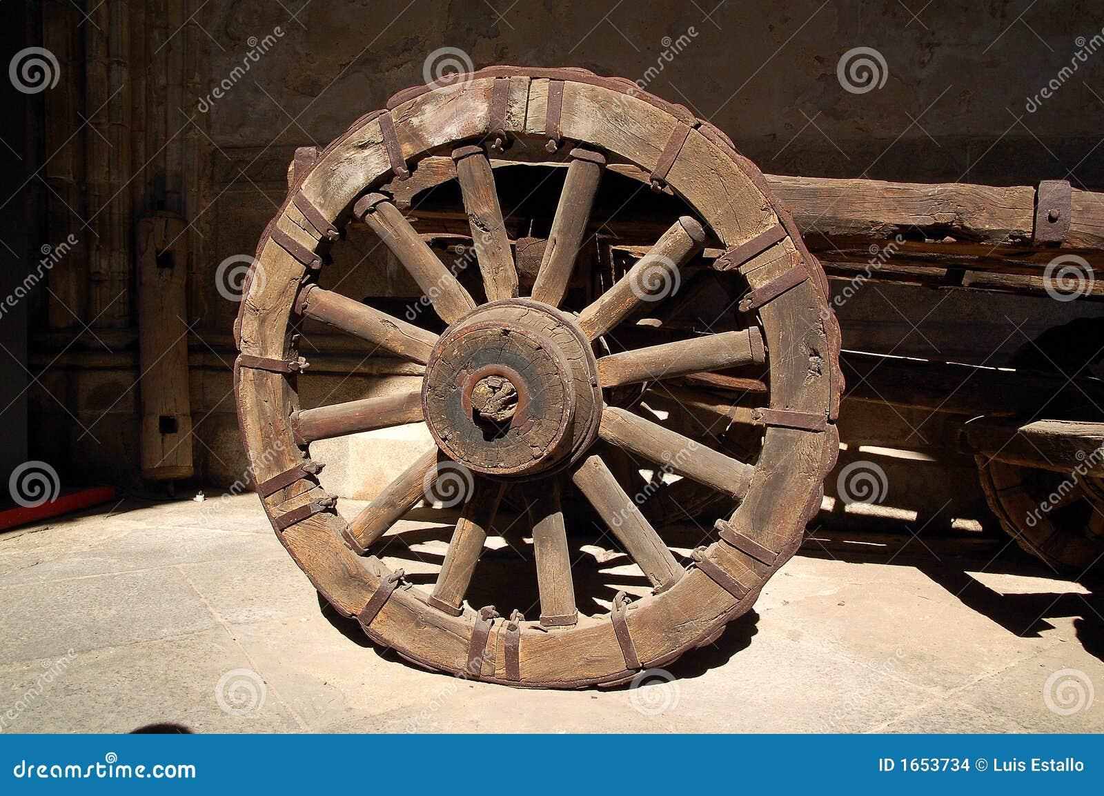 Starożytny samochód koło