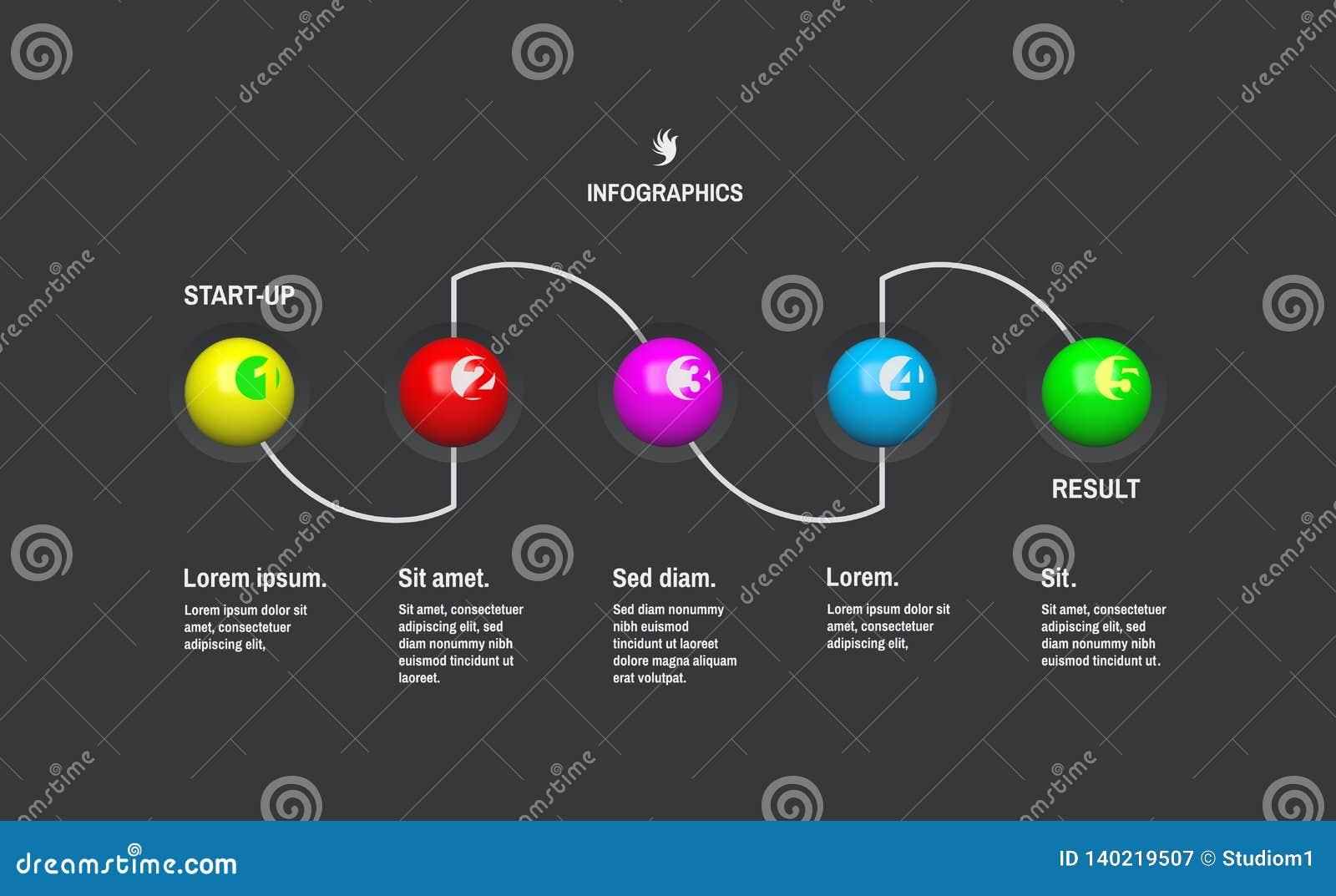 Start infographic malplaatje met 5 stappen Bedrijfs concept Vectorillustratie voor marketing, onderzoek, statistieken en analytic