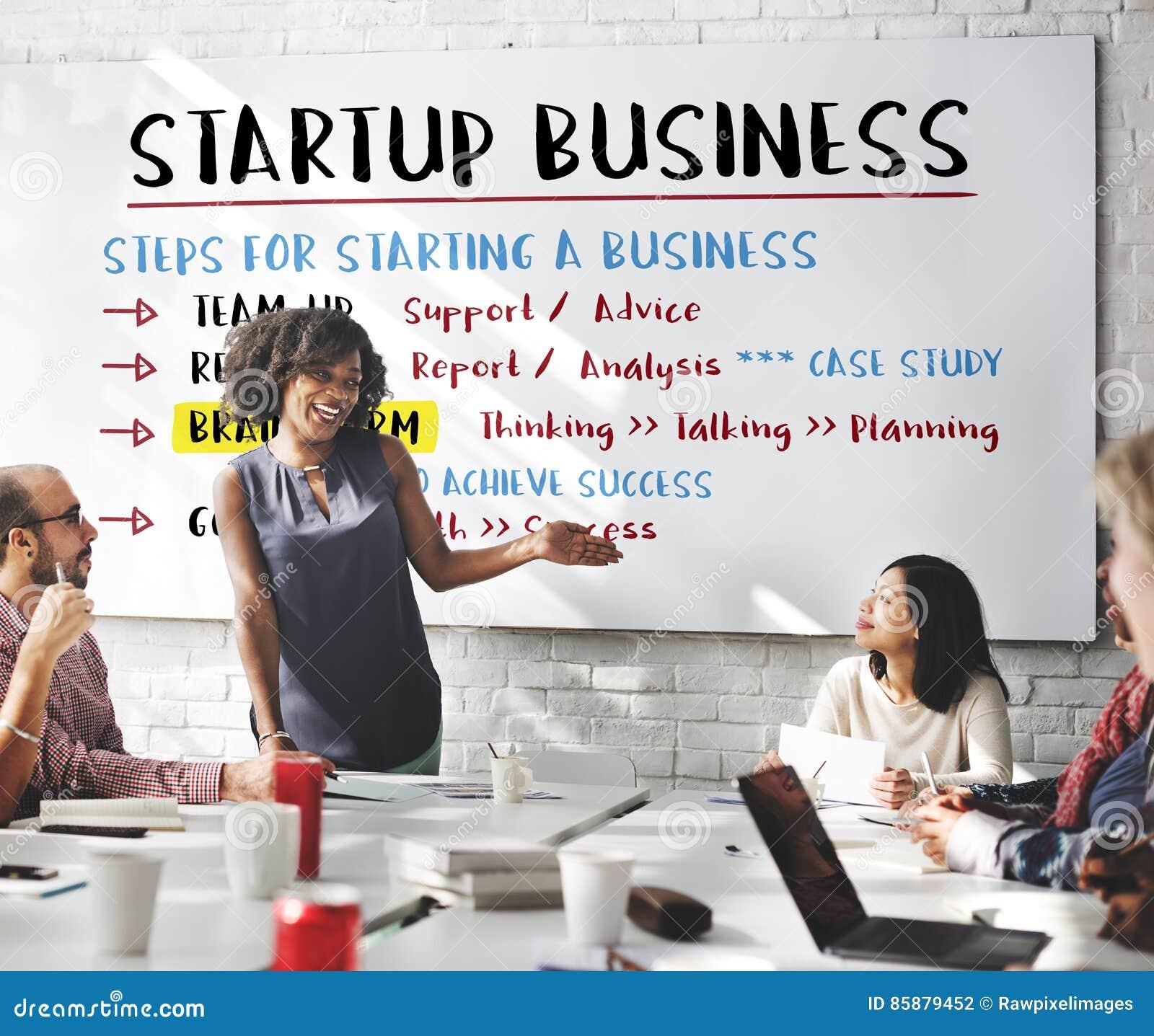 Startup бизнес план бизнес план расчеты онлайн