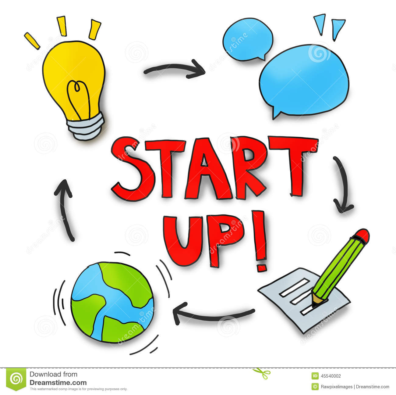 how to sell a startup business