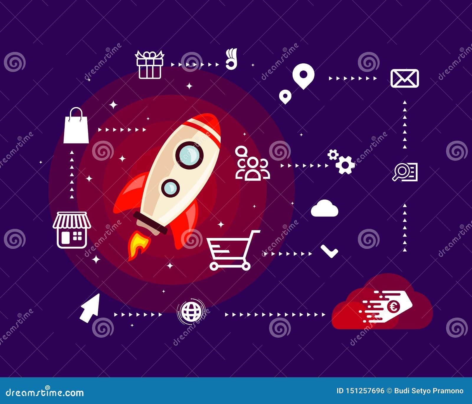 Responsive Design Website Template Modern Flat Vector: Startup Simple Rocket Web Design, Responsive Web Design