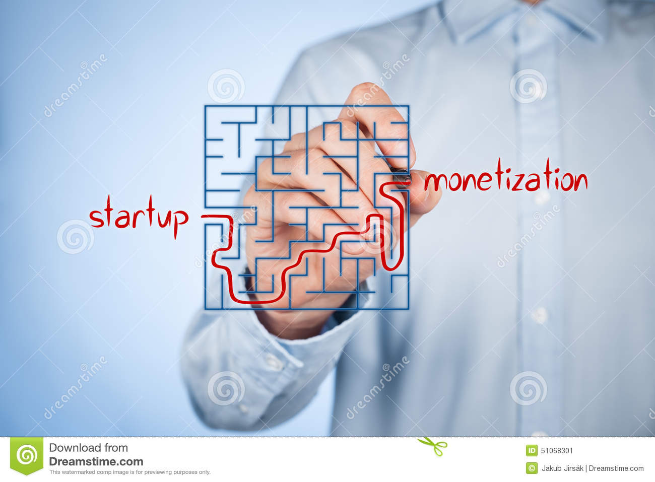 Differences in Business Models & Monetization Models
