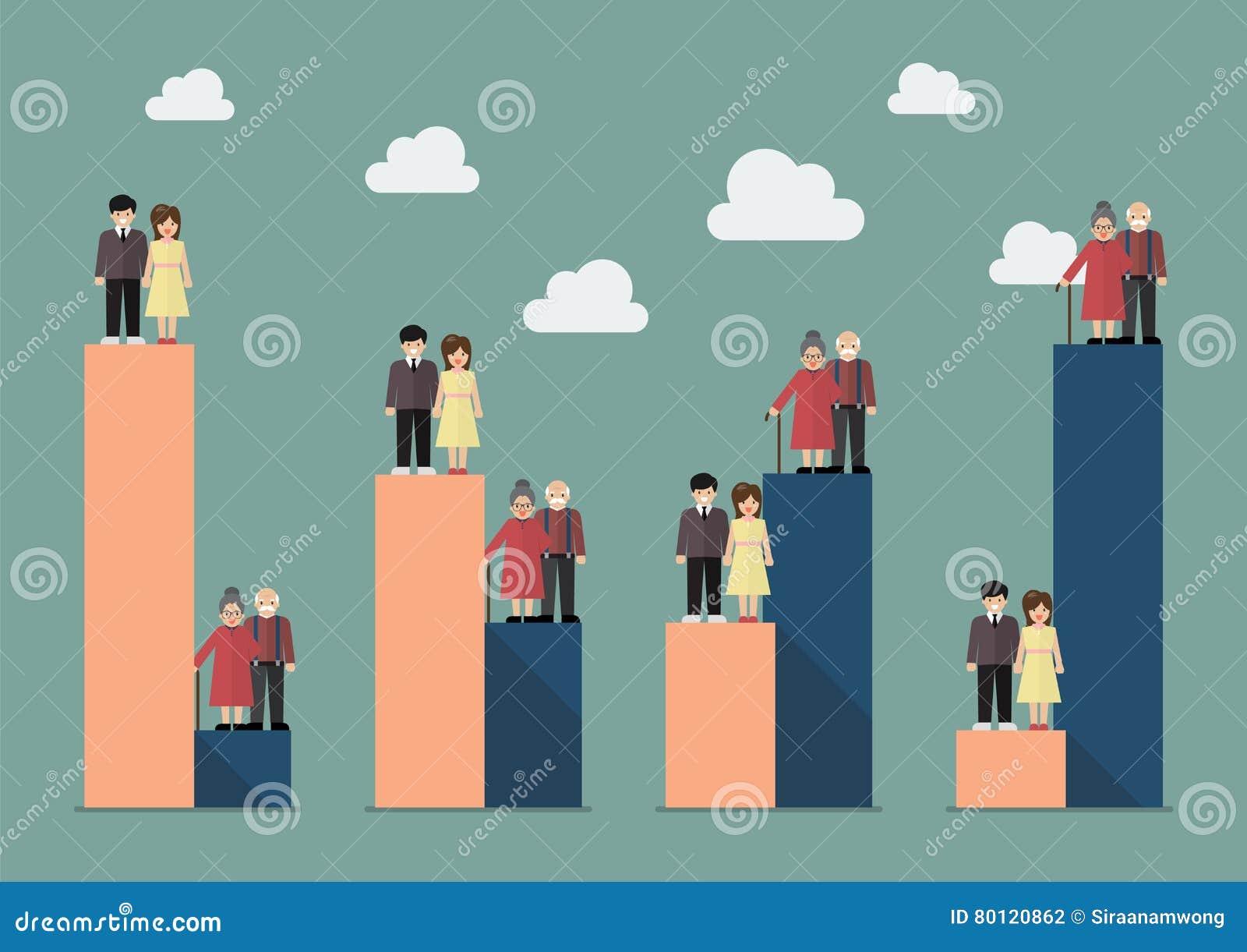Starzenie się populacja z pracownika trendem