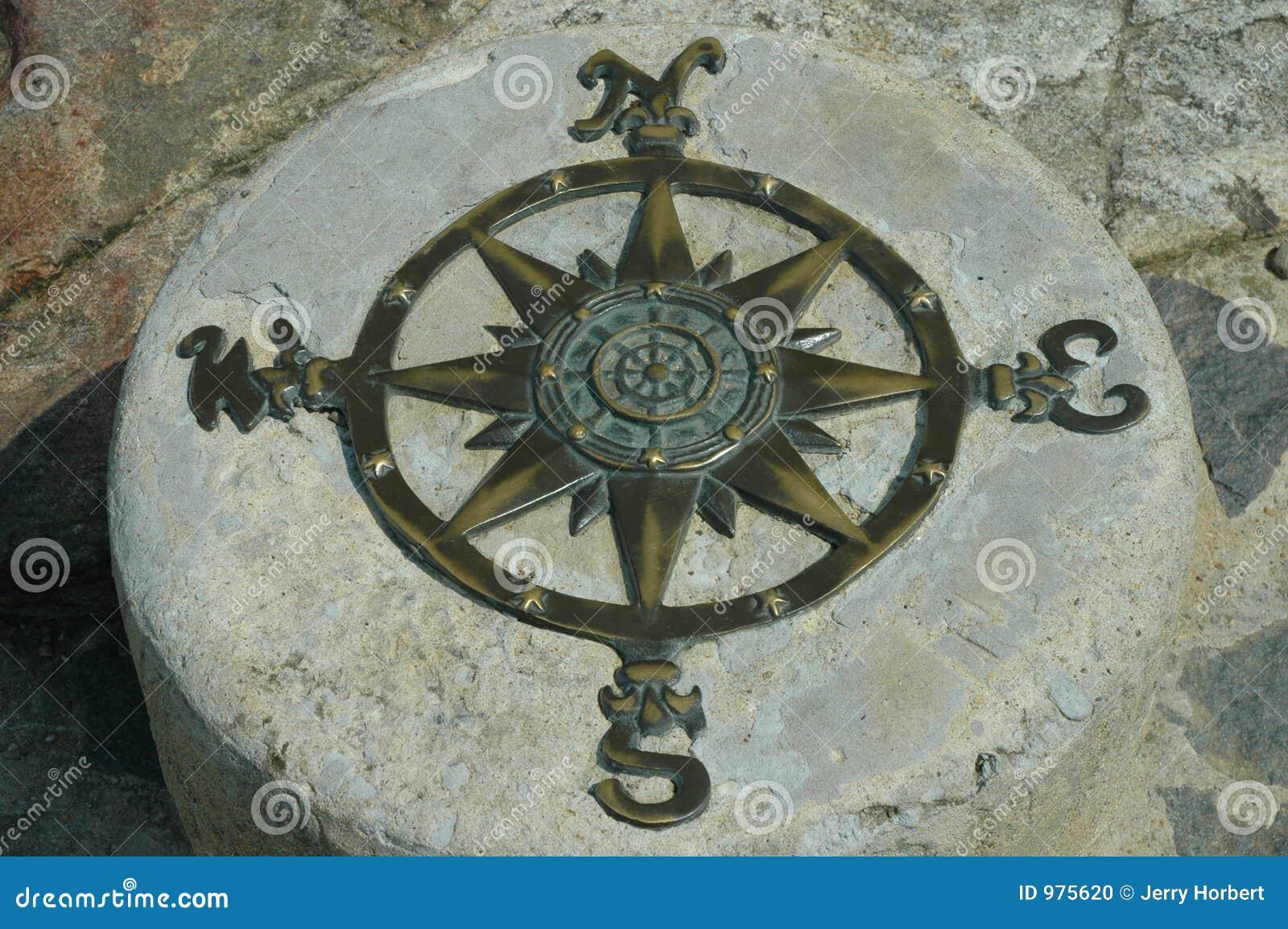 Stationär kompass