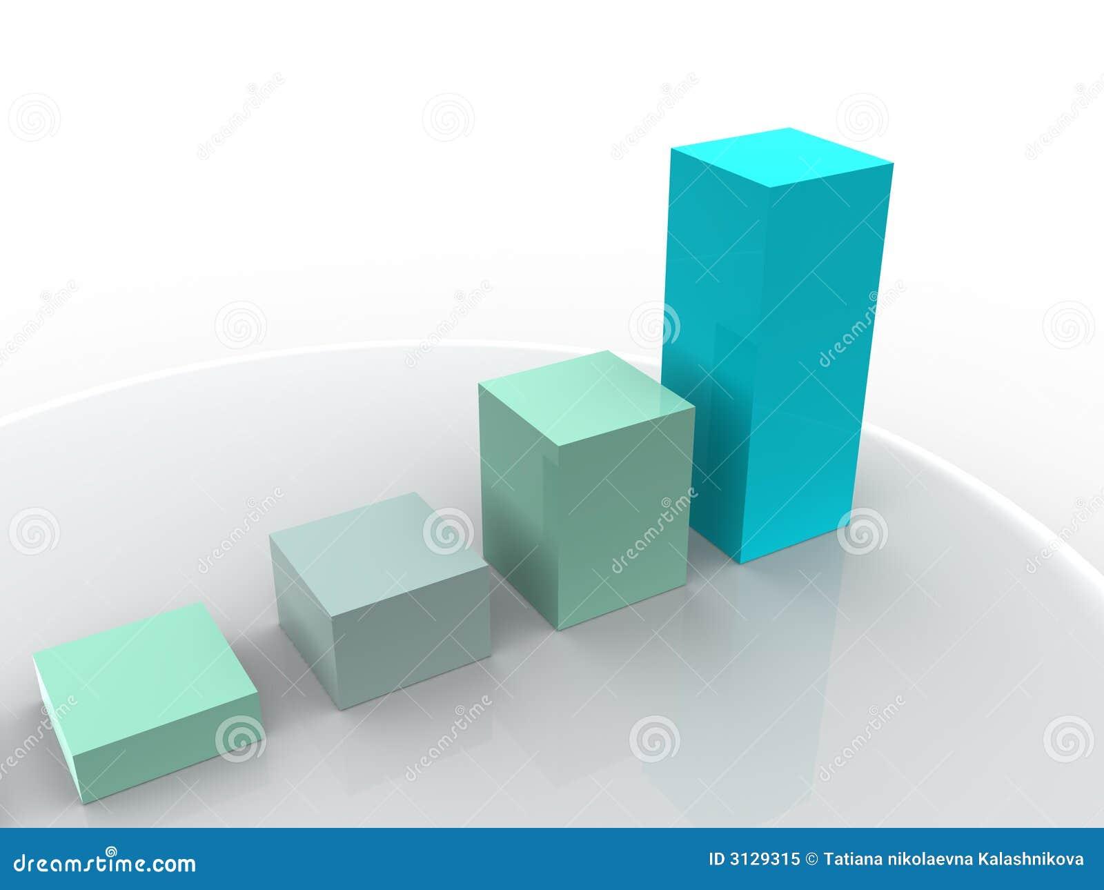 Statistiche d impresa