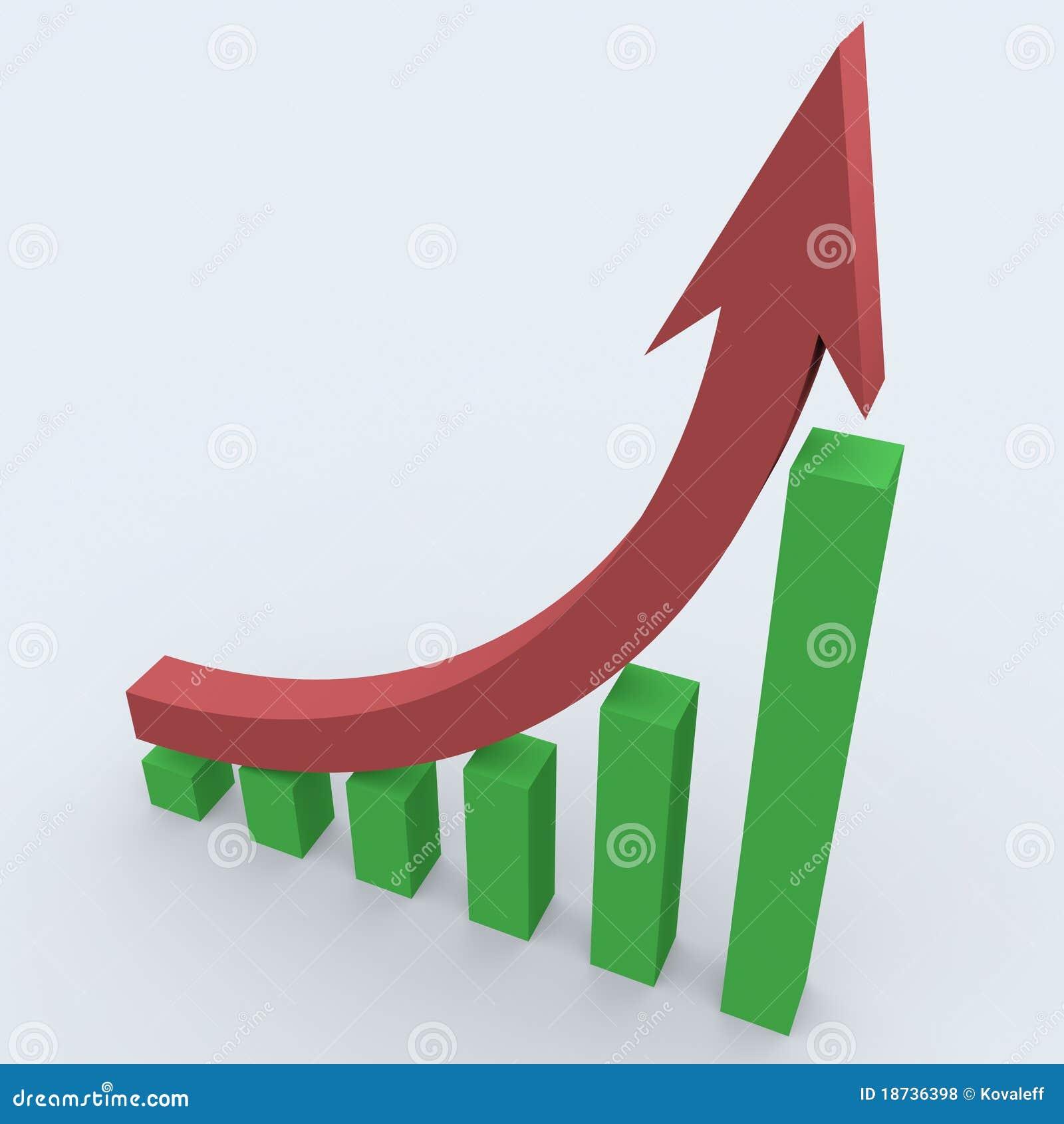 Statistik för affär 3d