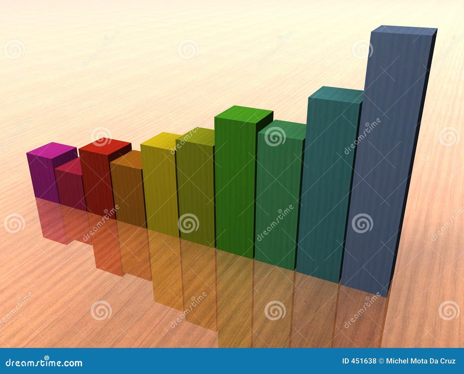 Statistiken in der Farbe