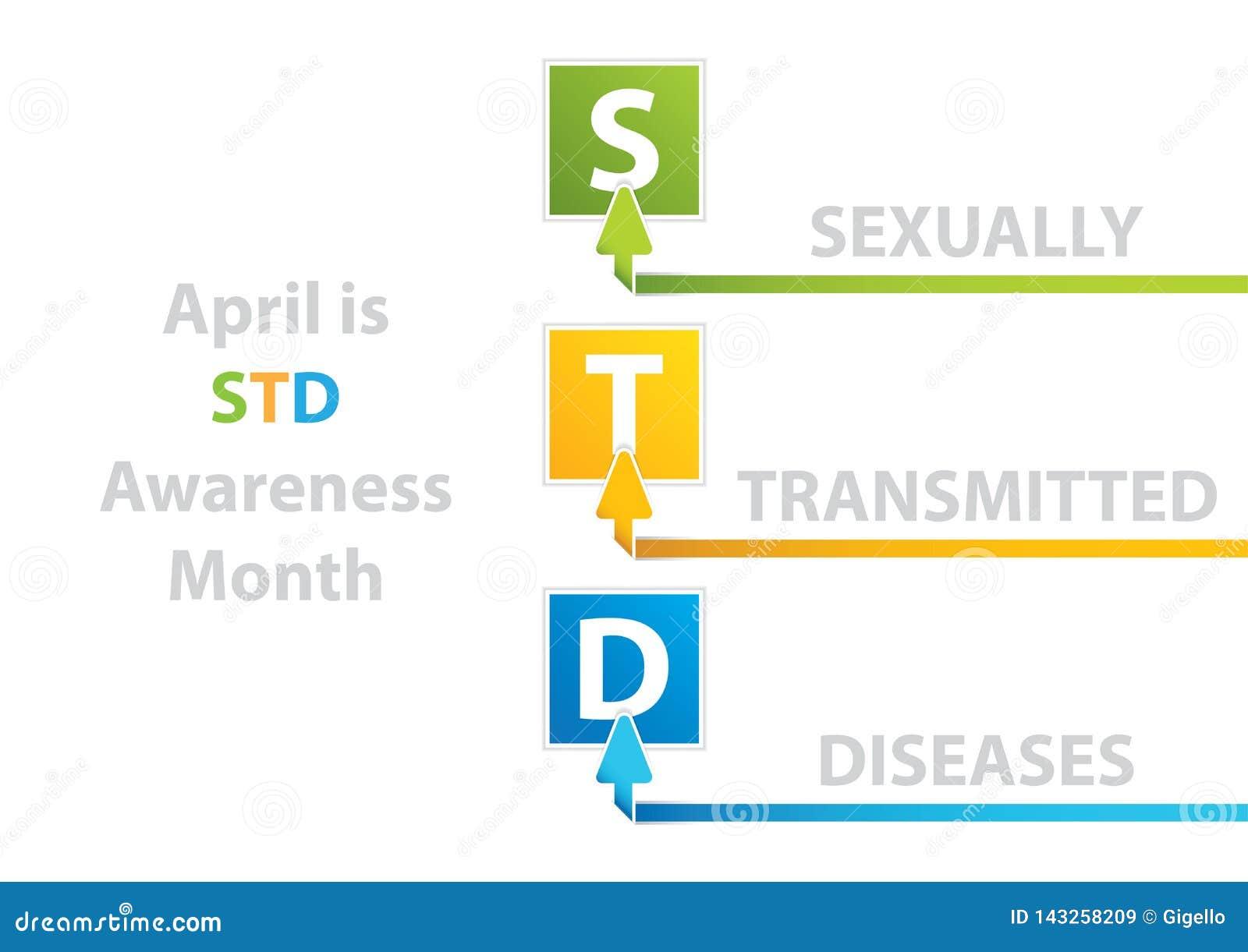 STD świadomości miesiąc