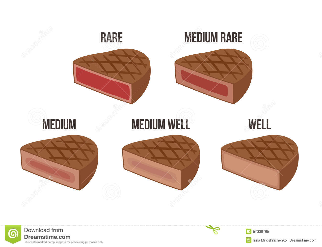 Steak doneness chart: differently cooked pieces of beef on white ...