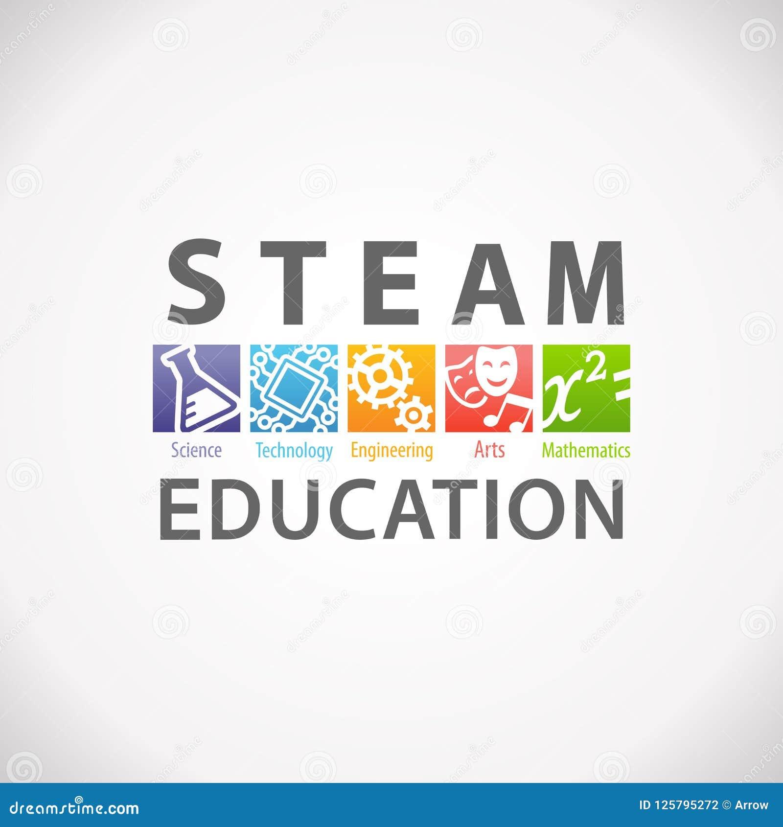 Steam Stem Education Logo Science Technology Engineering Arts Mathematics Stock Vector Illustration Of Math Academic 125795272