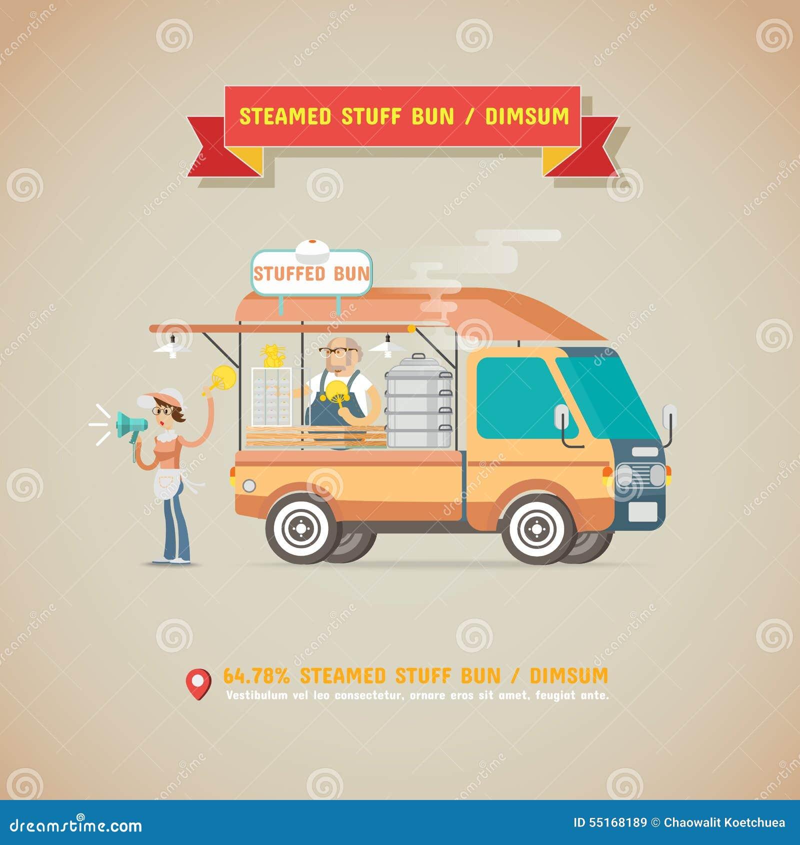 Steamed Stuff Bun, Dim Sum, Vehicle shop