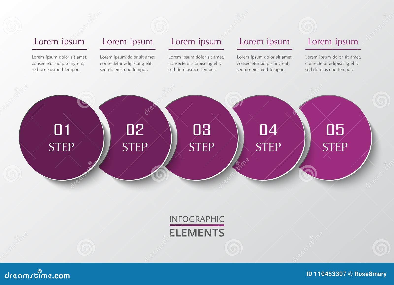 Steg-för-steg infographic