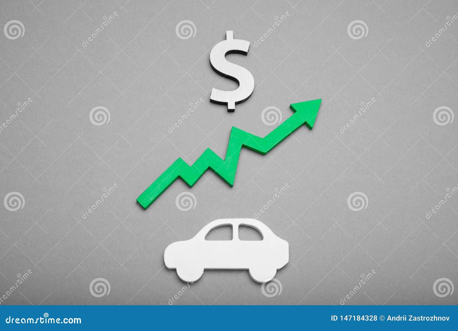 Steigender Autopreis, Automobilhintergrundkonzept Kostenkredit Versicherung, Investition, Wachstum