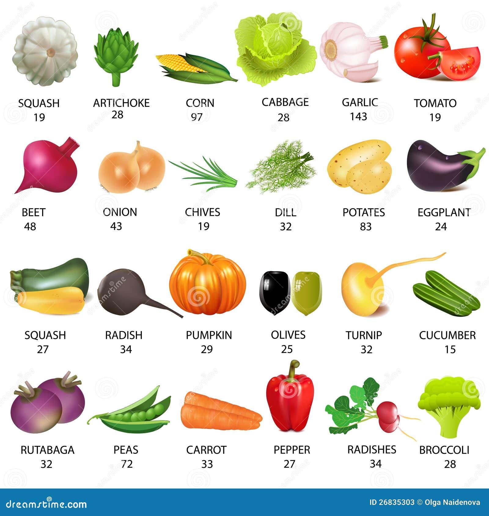 Stellen Sie Gemse Mit Kalorien Auf Wei Ein Imagiers Fiches Pour Apprendre Vocabulaire