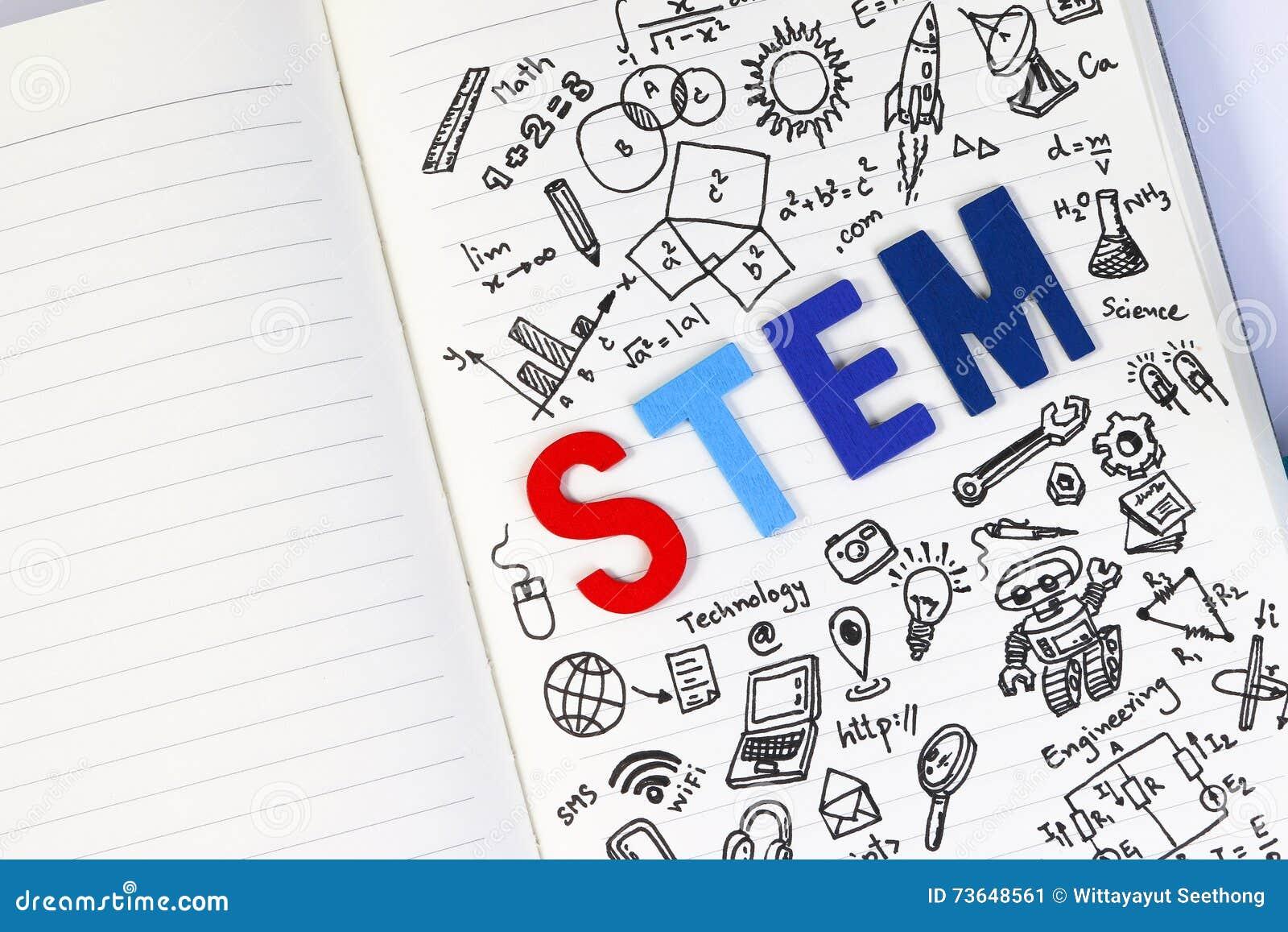 STEM education. Science Technology Engineering Mathematics.
