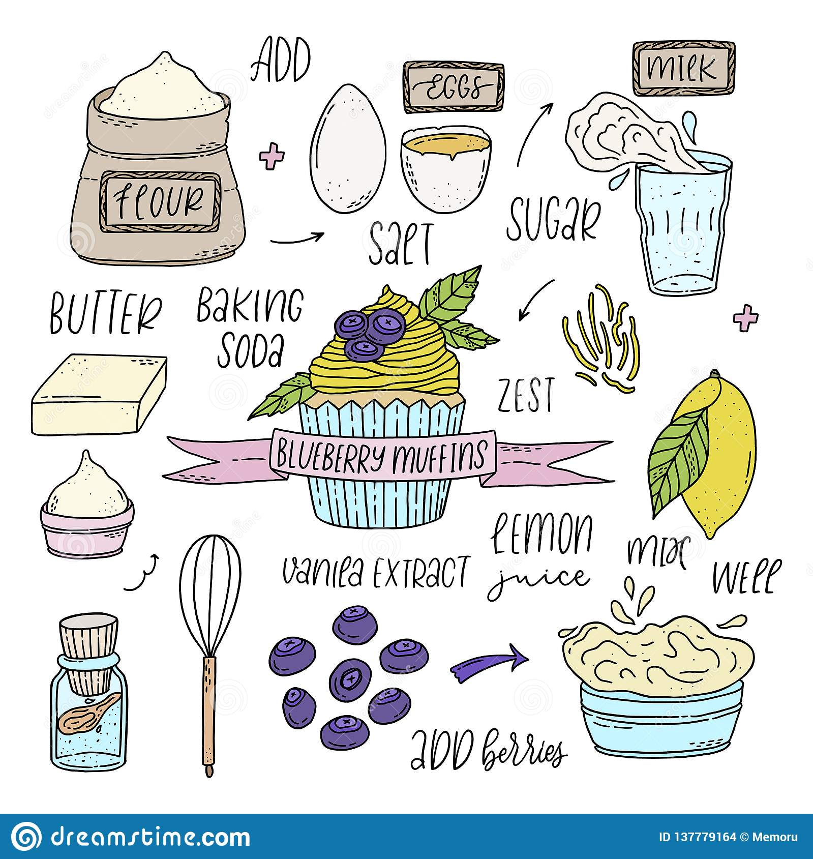 Step By Step Blueberry Muffin Recipe Stock Vector