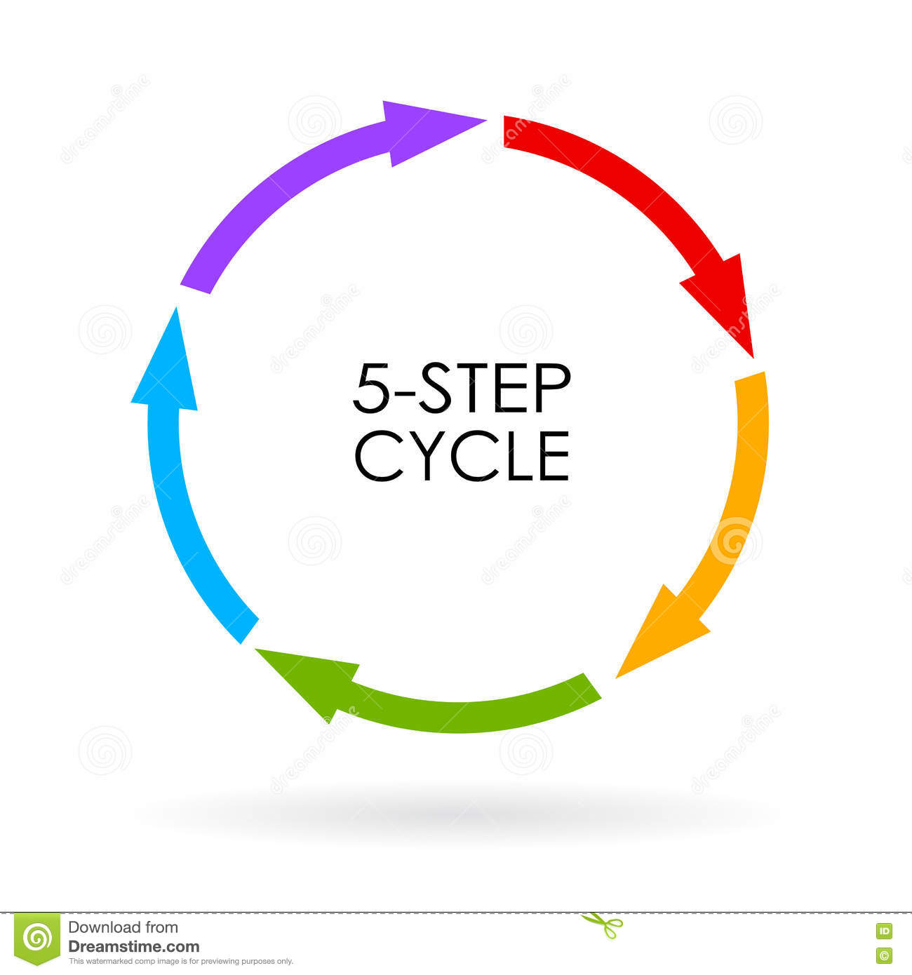 Process cycling arrow by arrow royalty free stock images image - 5 Step Cycle Diagram Royalty Free Stock Photography