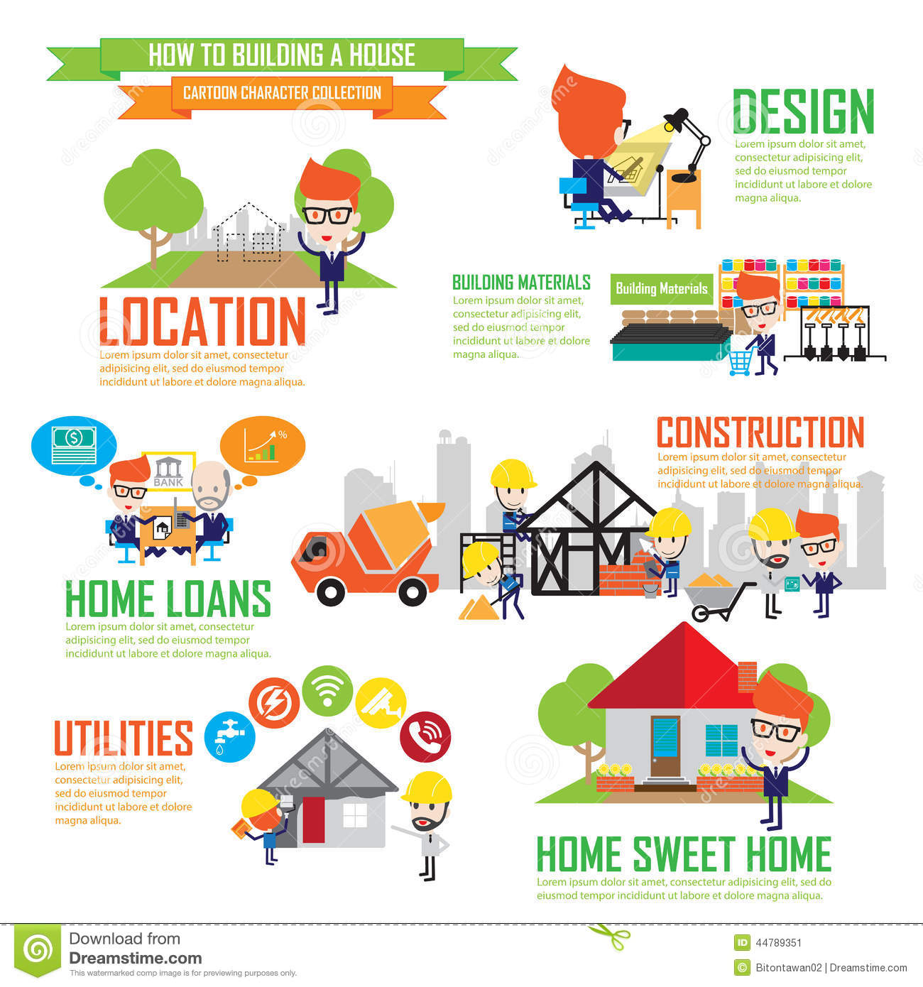 Step by step details of home construction cartoon for Steps in building a house timeline