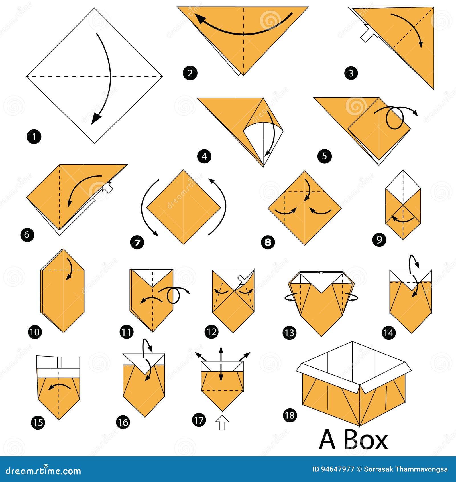 make abox