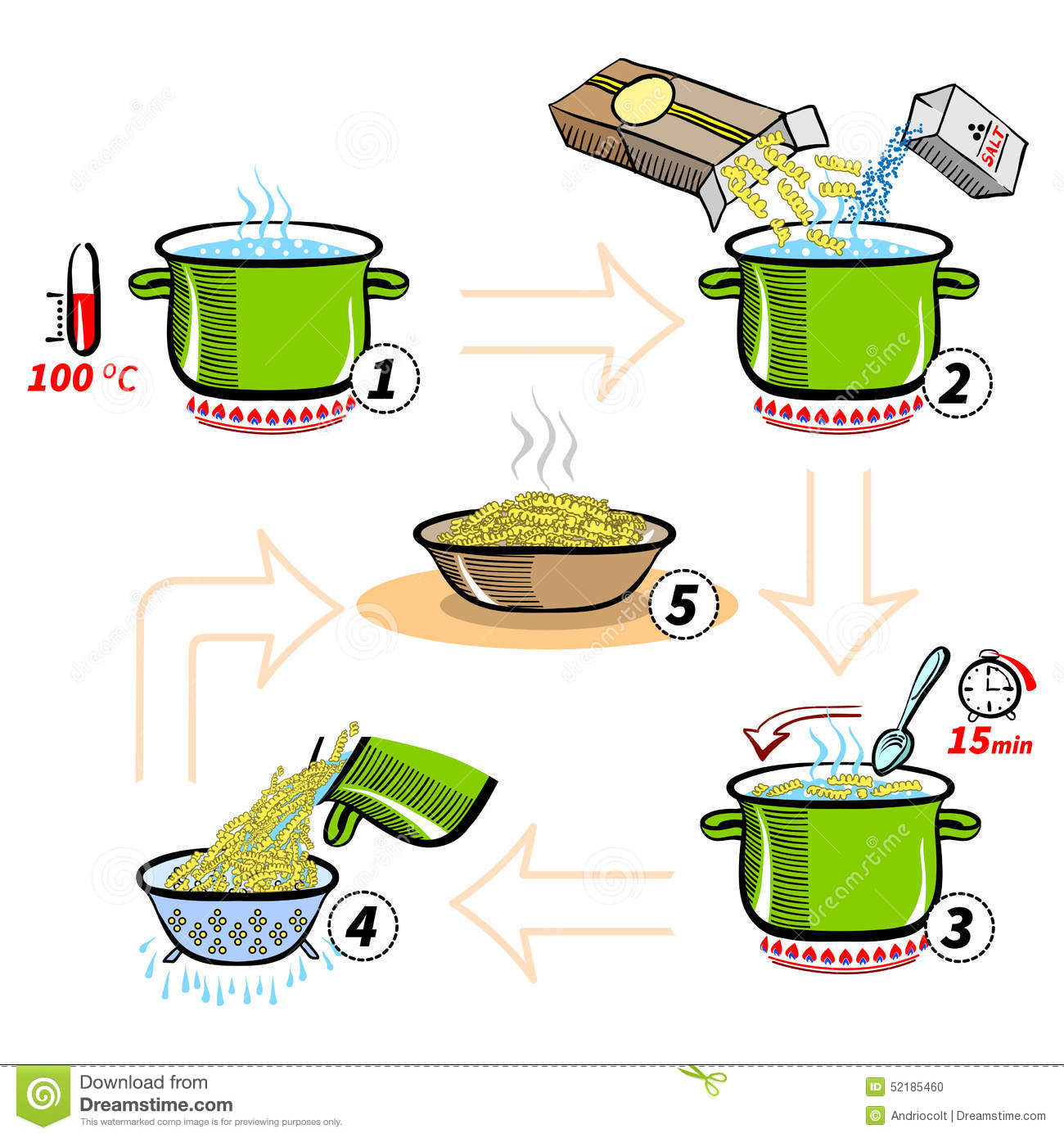 Step By Step Recipe Infographic For Cooking Pasta Stock