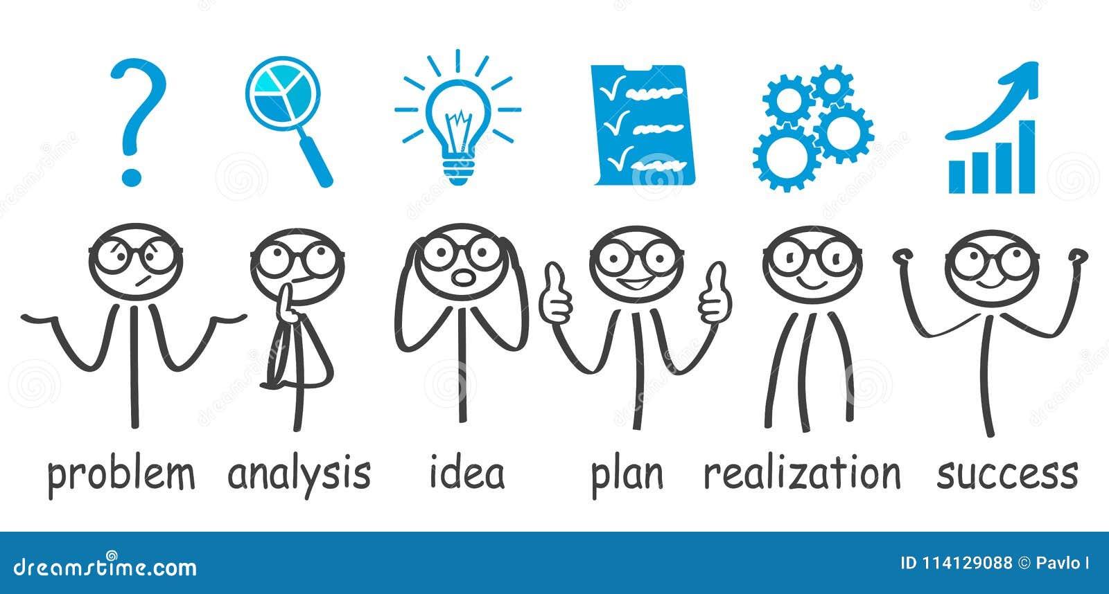 Steps decision problem, solving process, generator ideas, succeed – vector