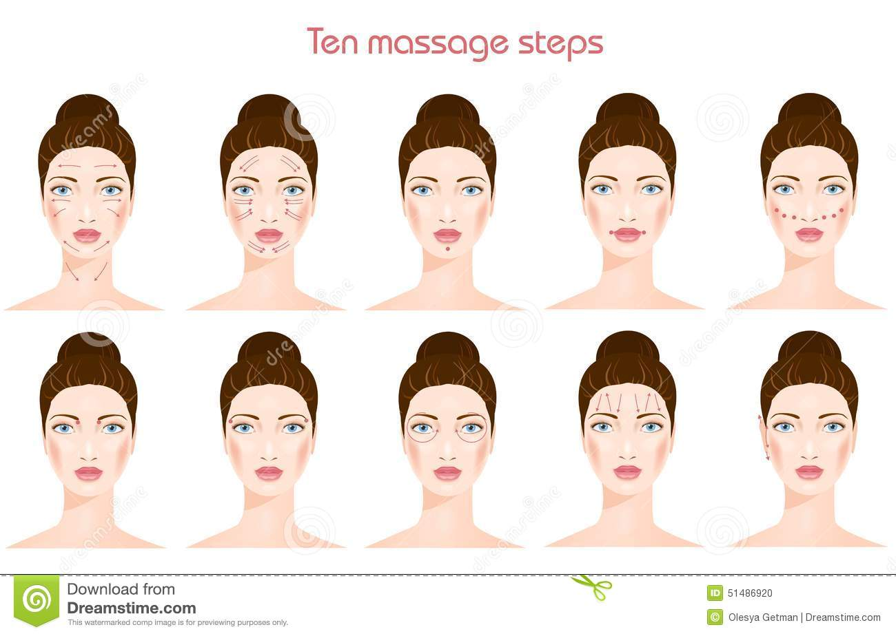 Facial massage movements