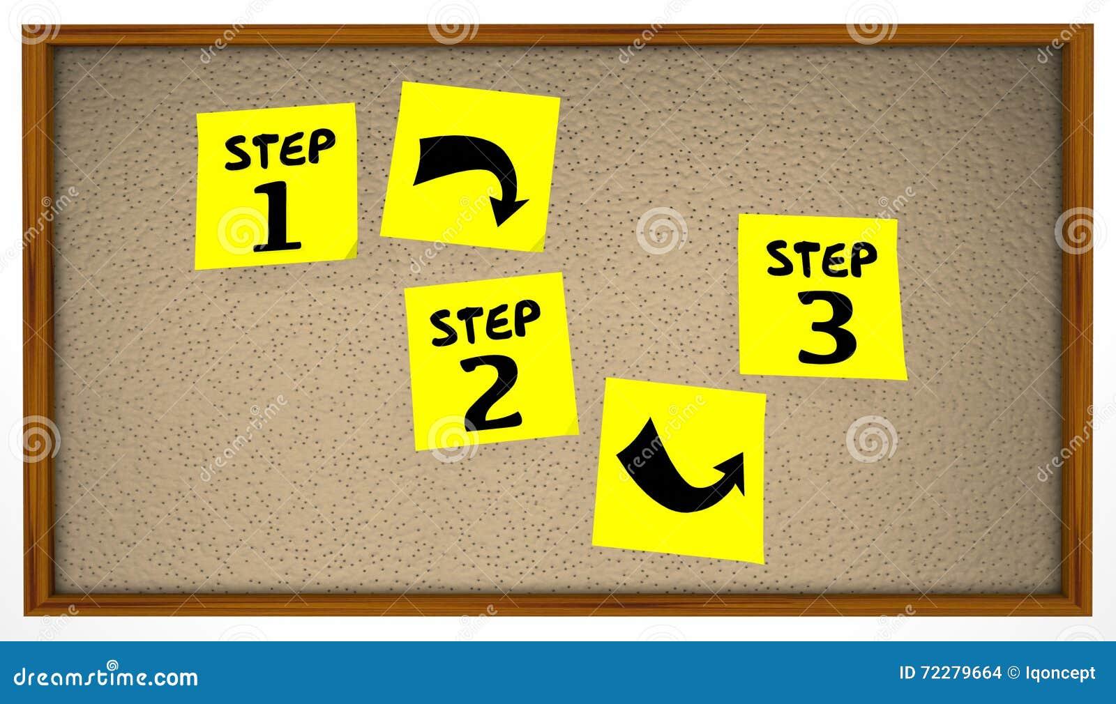Steps Instructions 1 2 3 Bulletin Board Sticky Notes