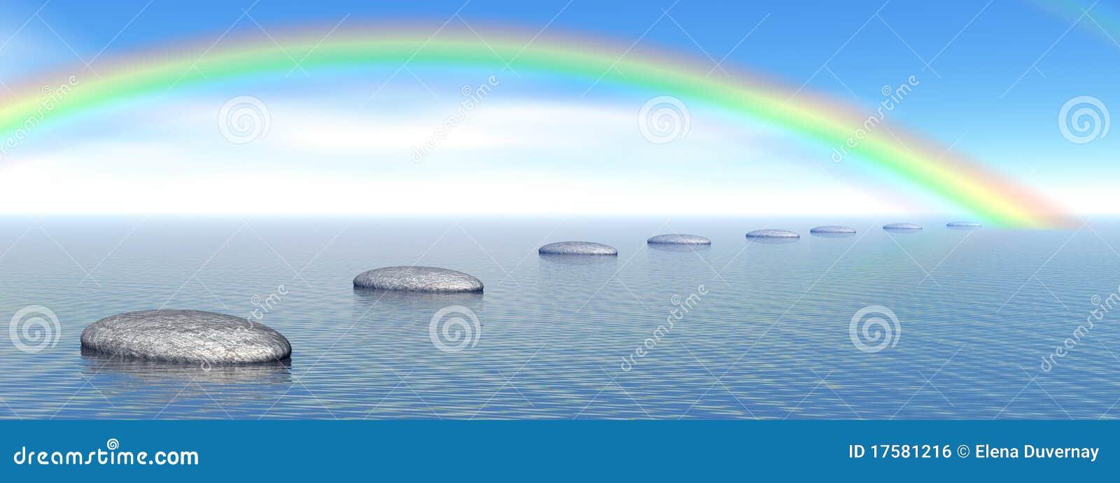 Steps to rainbow