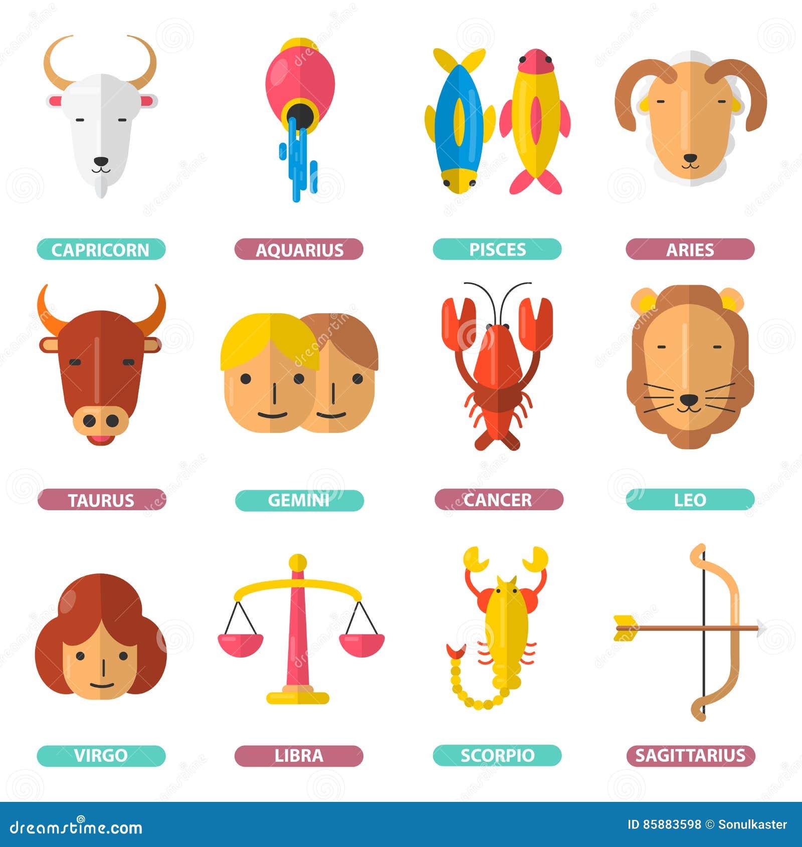Sternzeichen Horoskop Plakat Von Zwölf Symbolen Vektor Abbildung ...