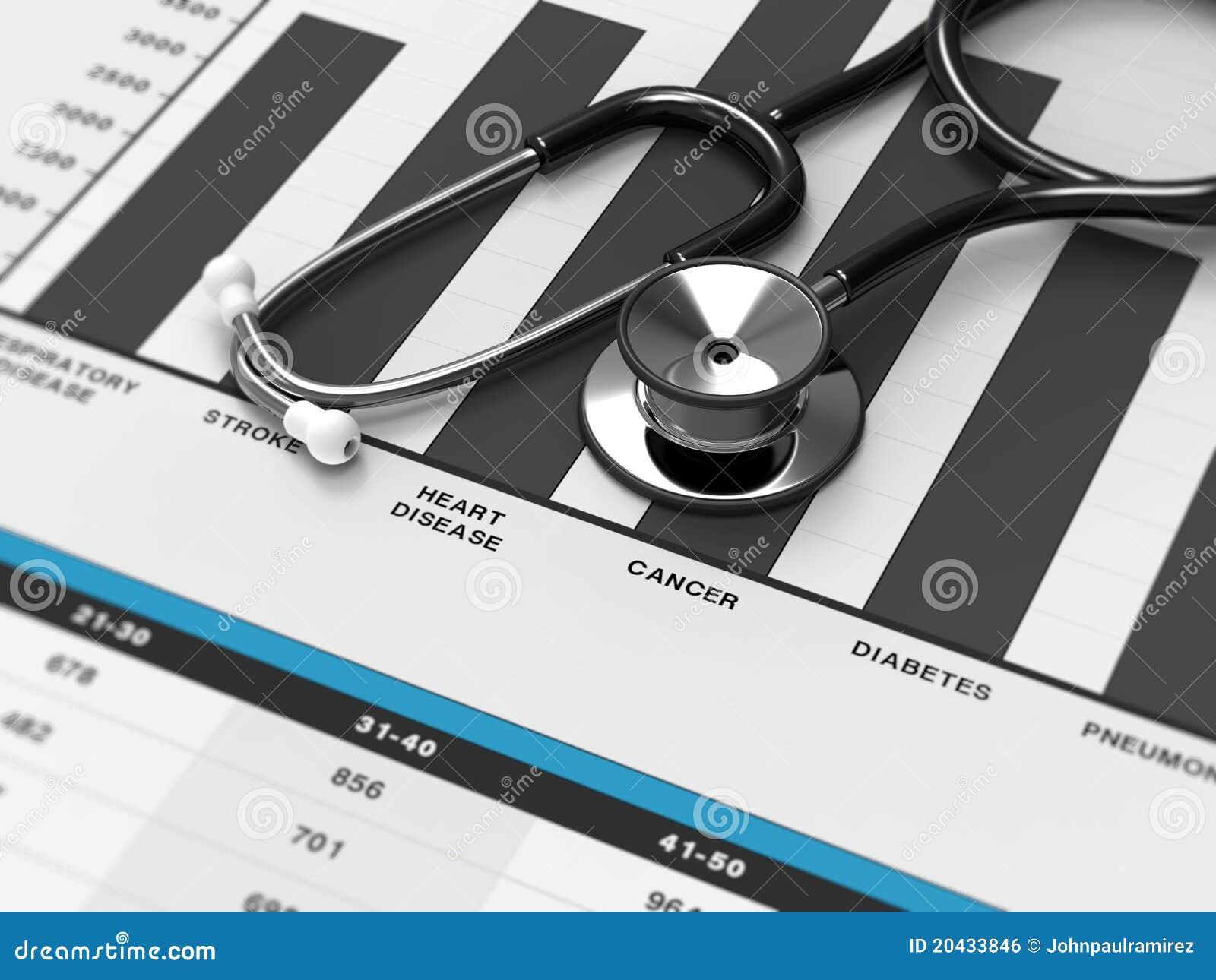 Stethoscope, Chart, Diseases, Medical, Healthcare Stock Illustration