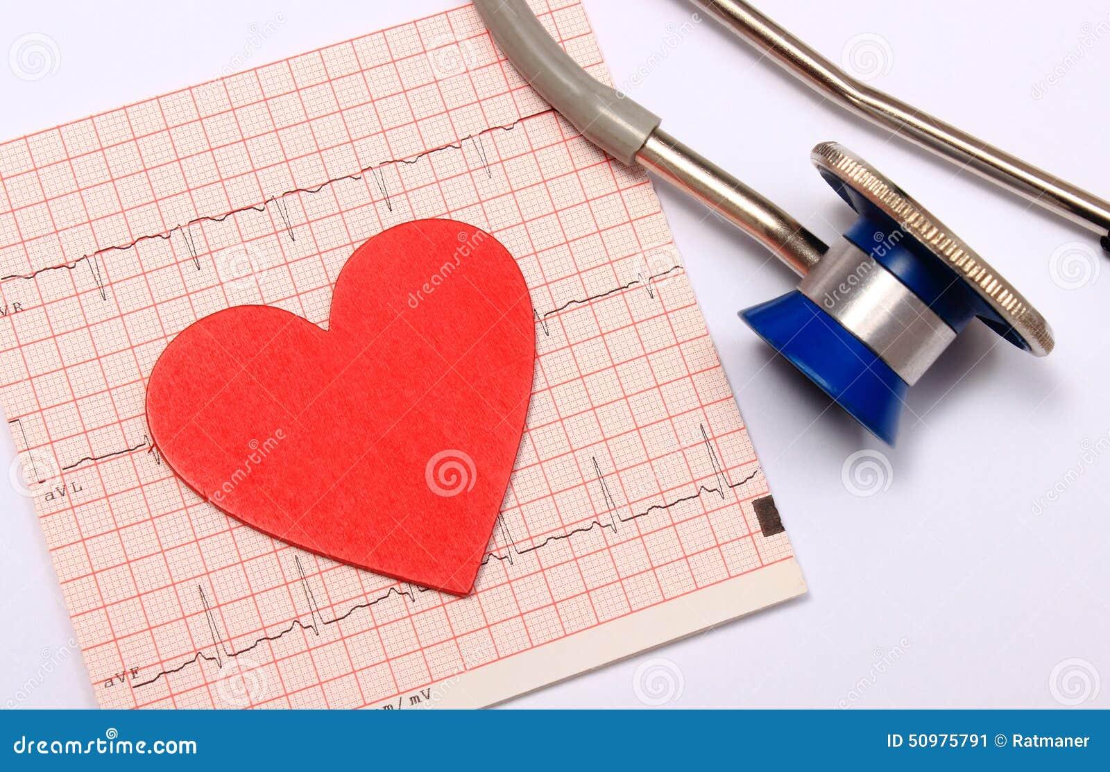 Stethoscope Electrocardiogram Graph Report Heart Shape Medical Ekg Rhythm Medicine Concept Illustrations Royalty Free
