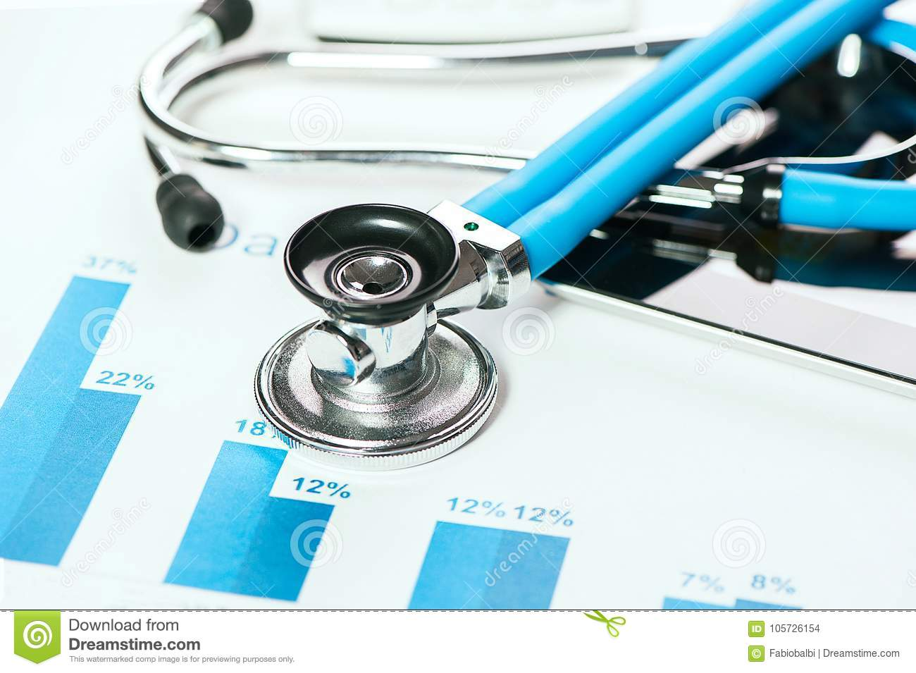 Stethoscope on financial charts
