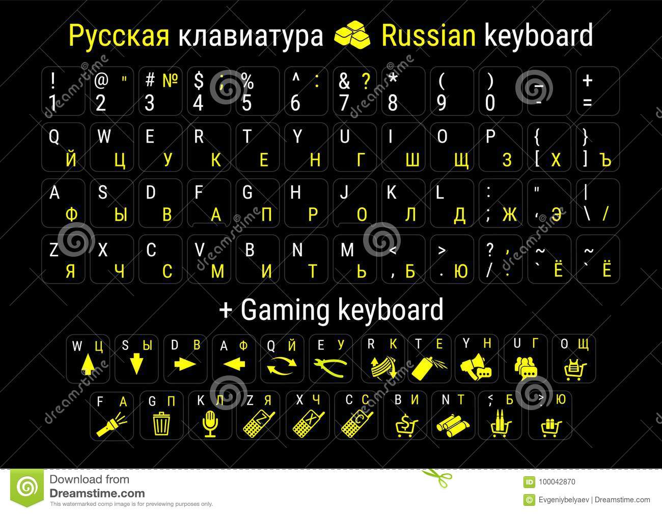 Stickers For Russification Of The Keyboard Stickers For The