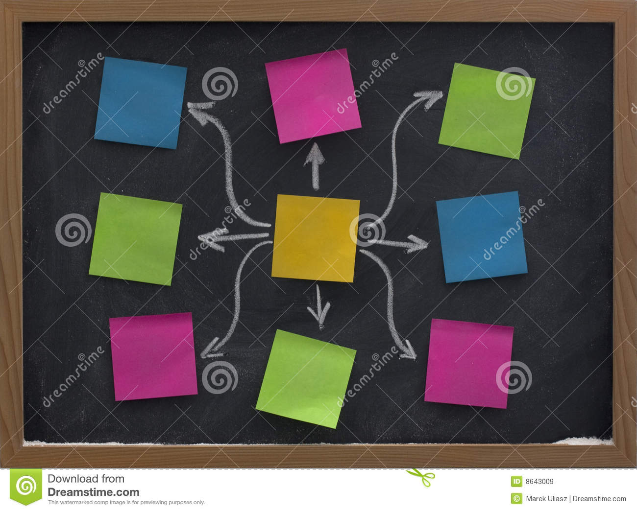 Blank mind map or flow diagram made of colorful sticky notes posted on ...