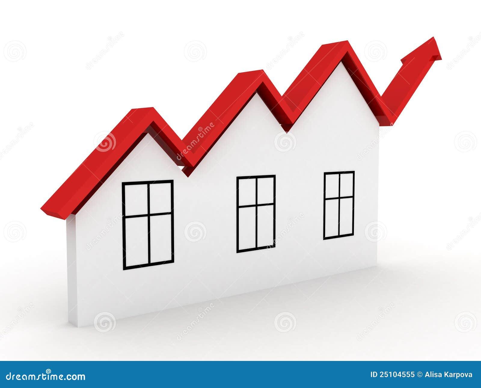Stigning för hus för pilbegreppsgods växande verklig upp