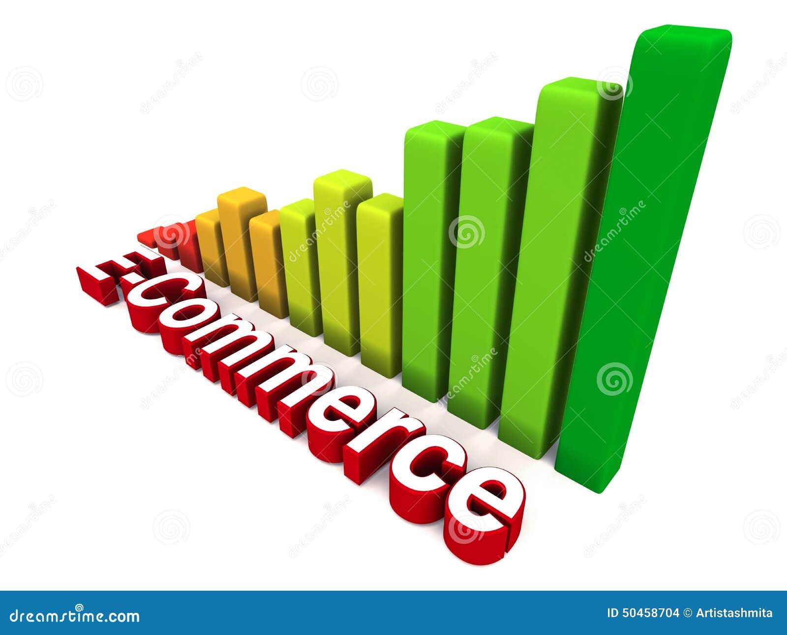 Stijging van elektronische handel