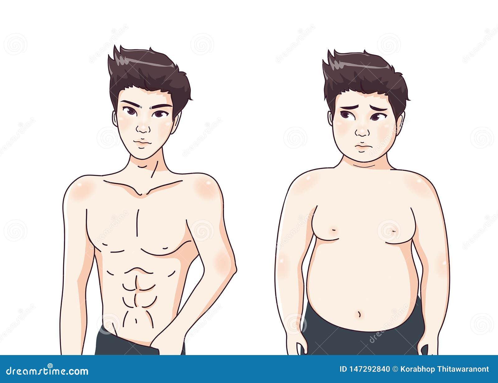 Stiligt och den feta grabben