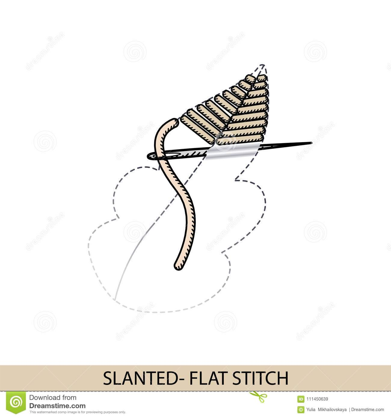 Stitches Slanted Flat Stich Type Collection Of Thread Hand