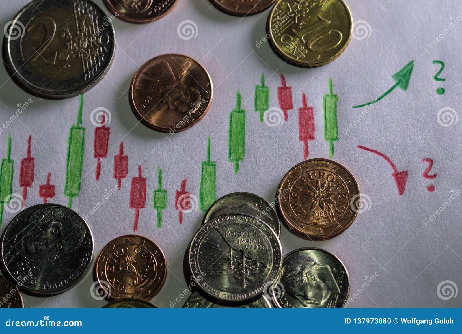 Stock analysis candlestick stock photo  Image of capital
