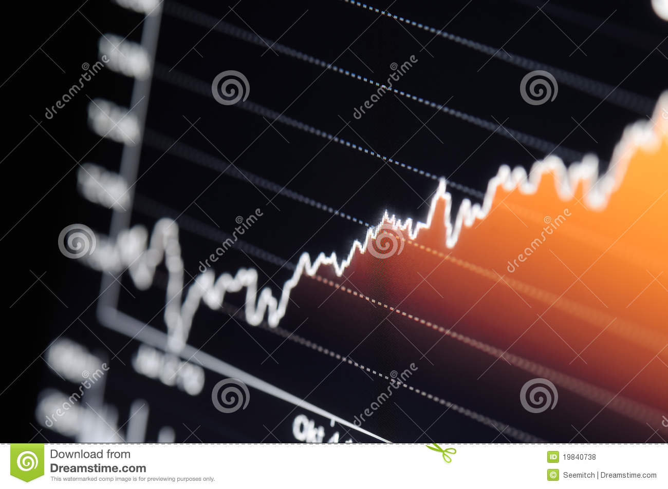 Stock chart growth