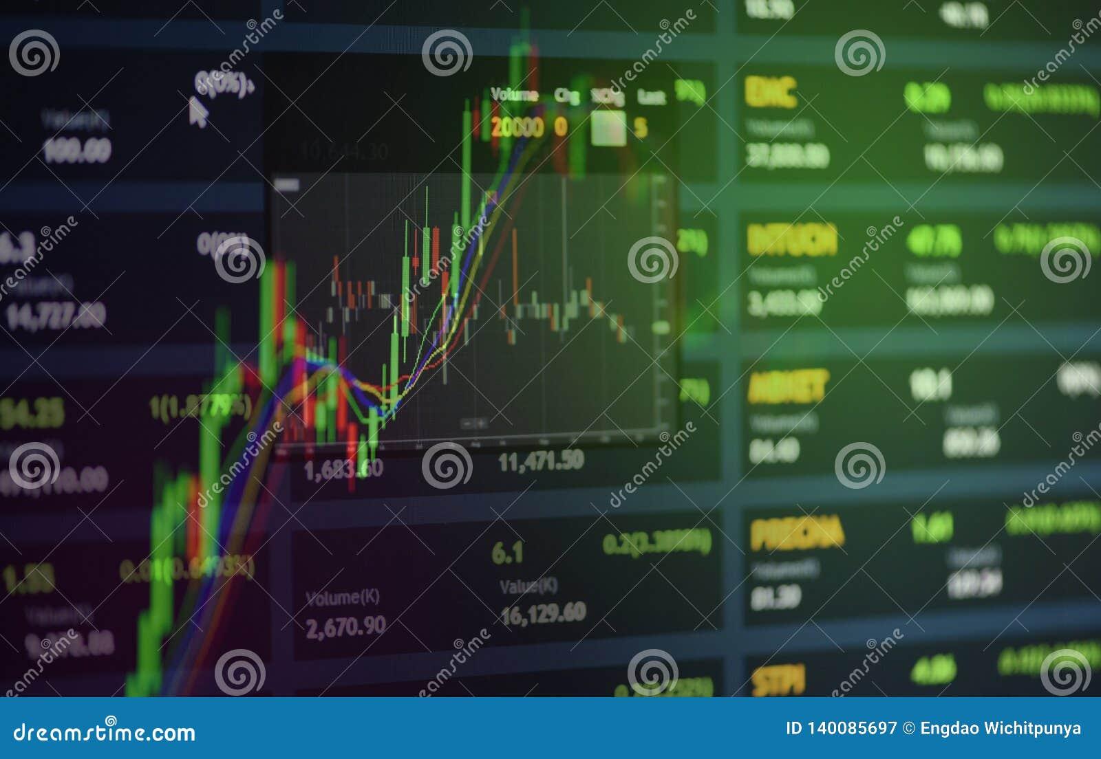 Stock Exchange Market Or Forex Trading Graph Analysis