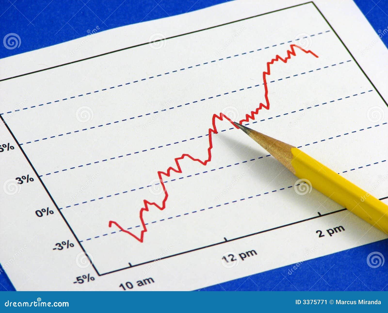 Marvelous Stock Market Analysis