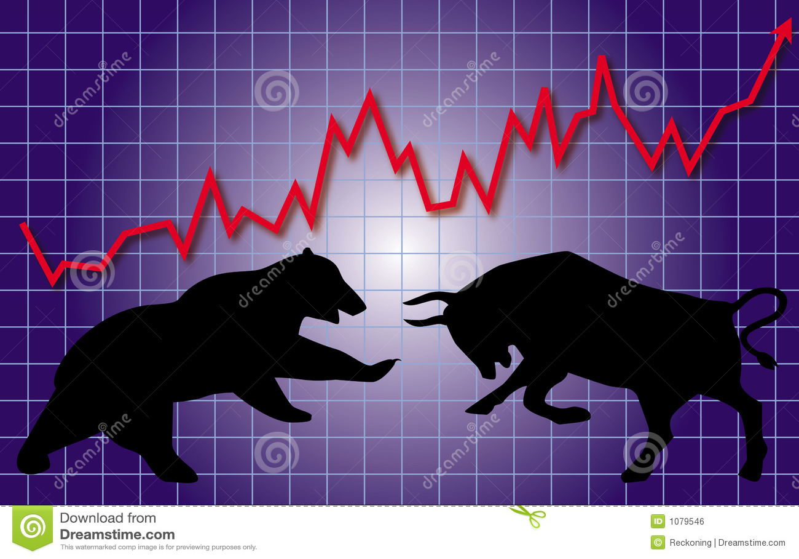 bulls bears in the stock market