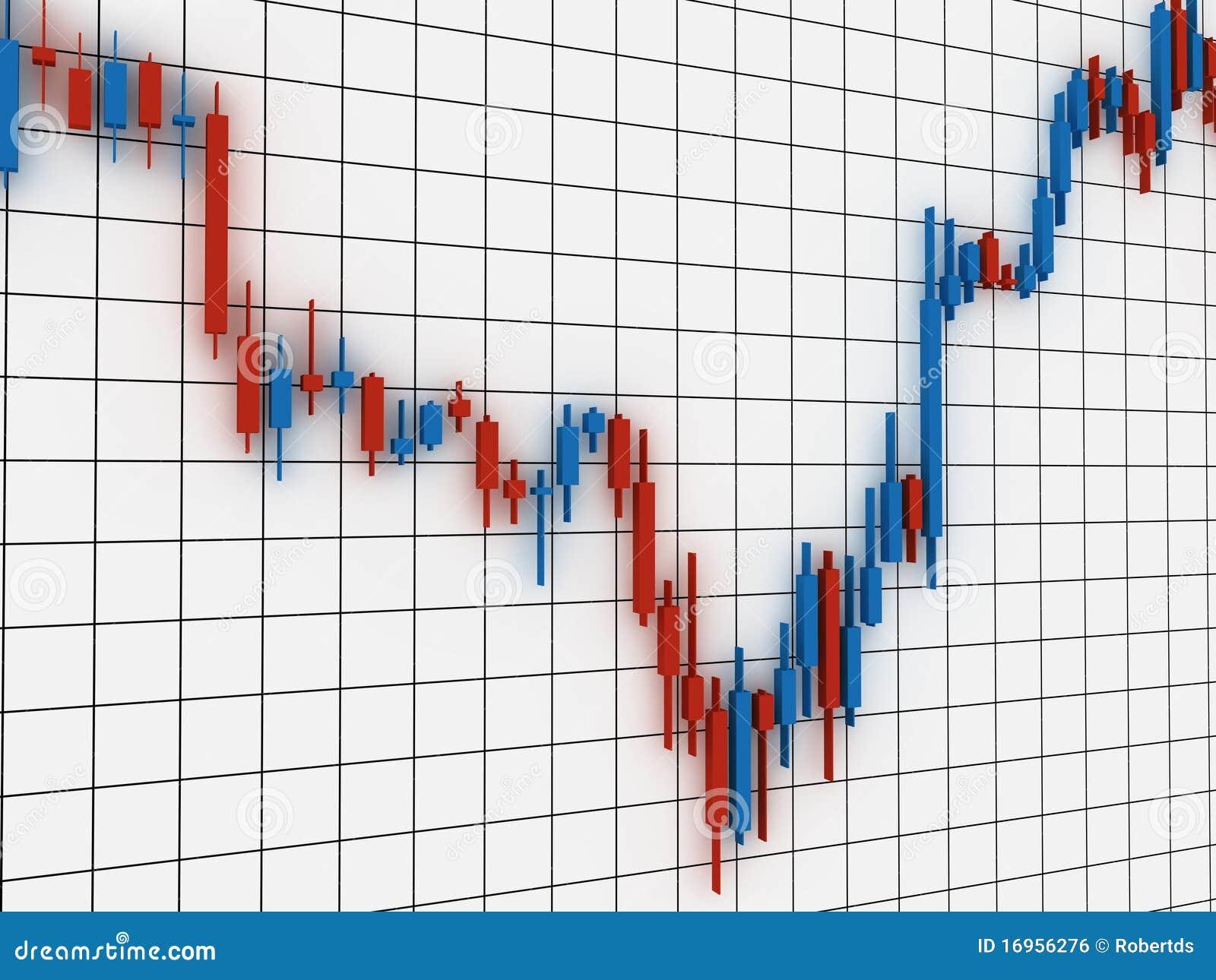Stock Market Chart Royalty Free Stock Image - Image: 16956276