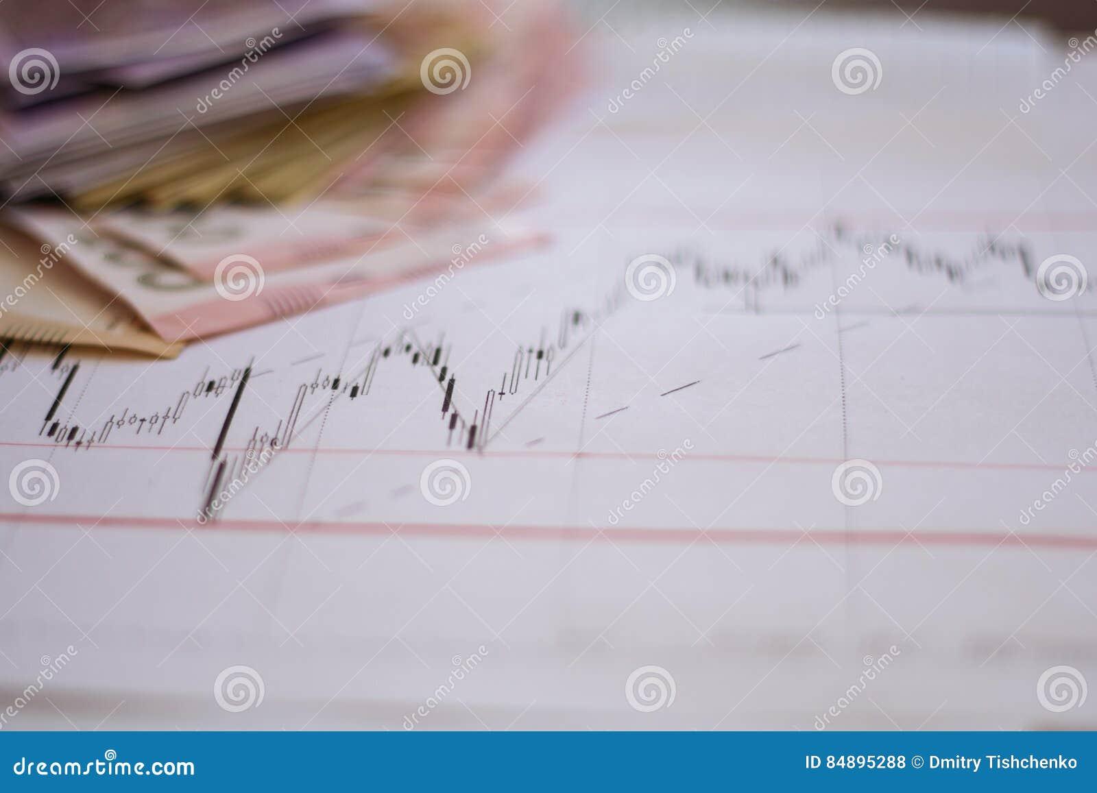 Forex market chart online