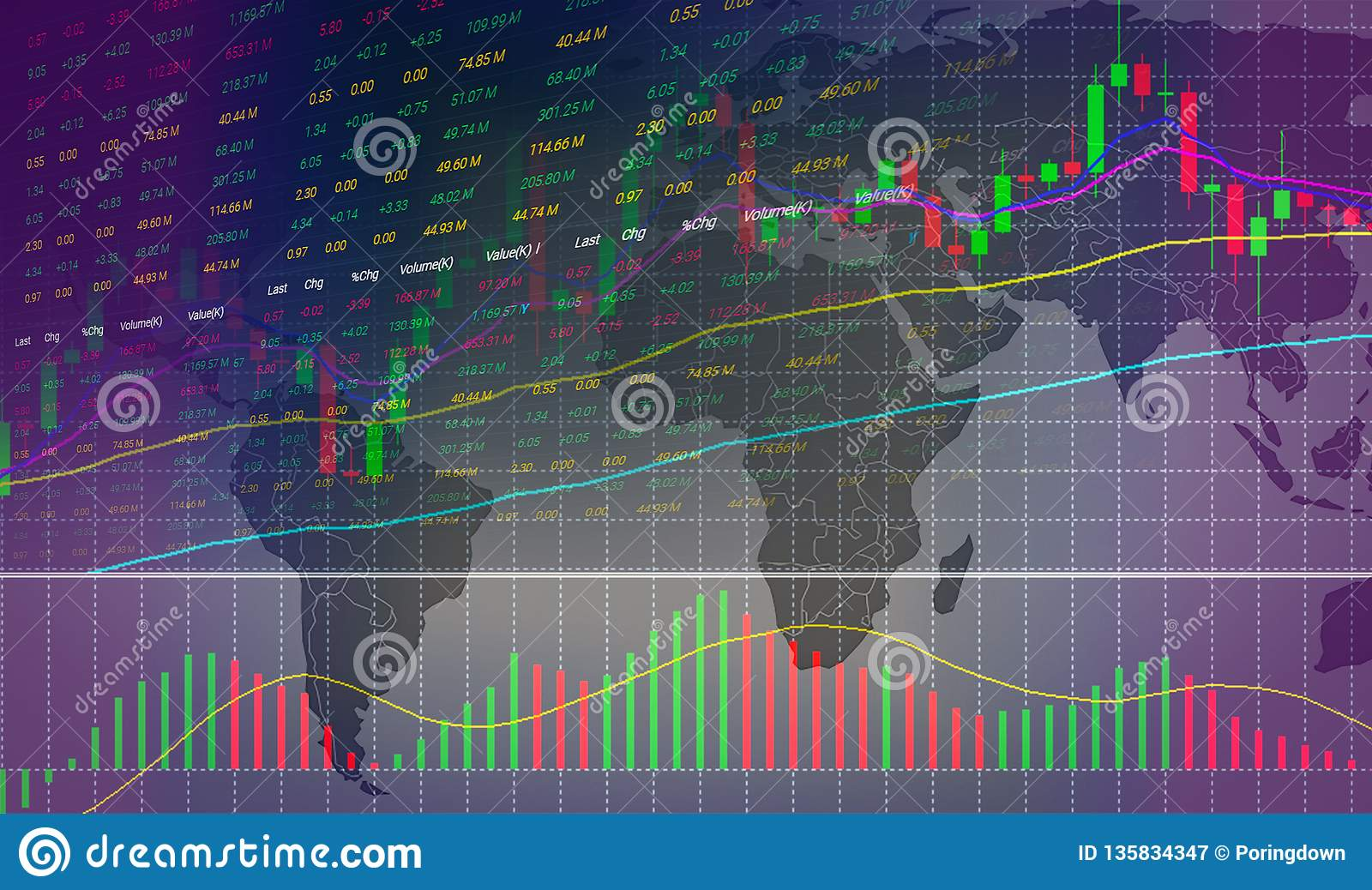 Stock market or forex trading graph and candlestick chart on world map - investing and stock market
