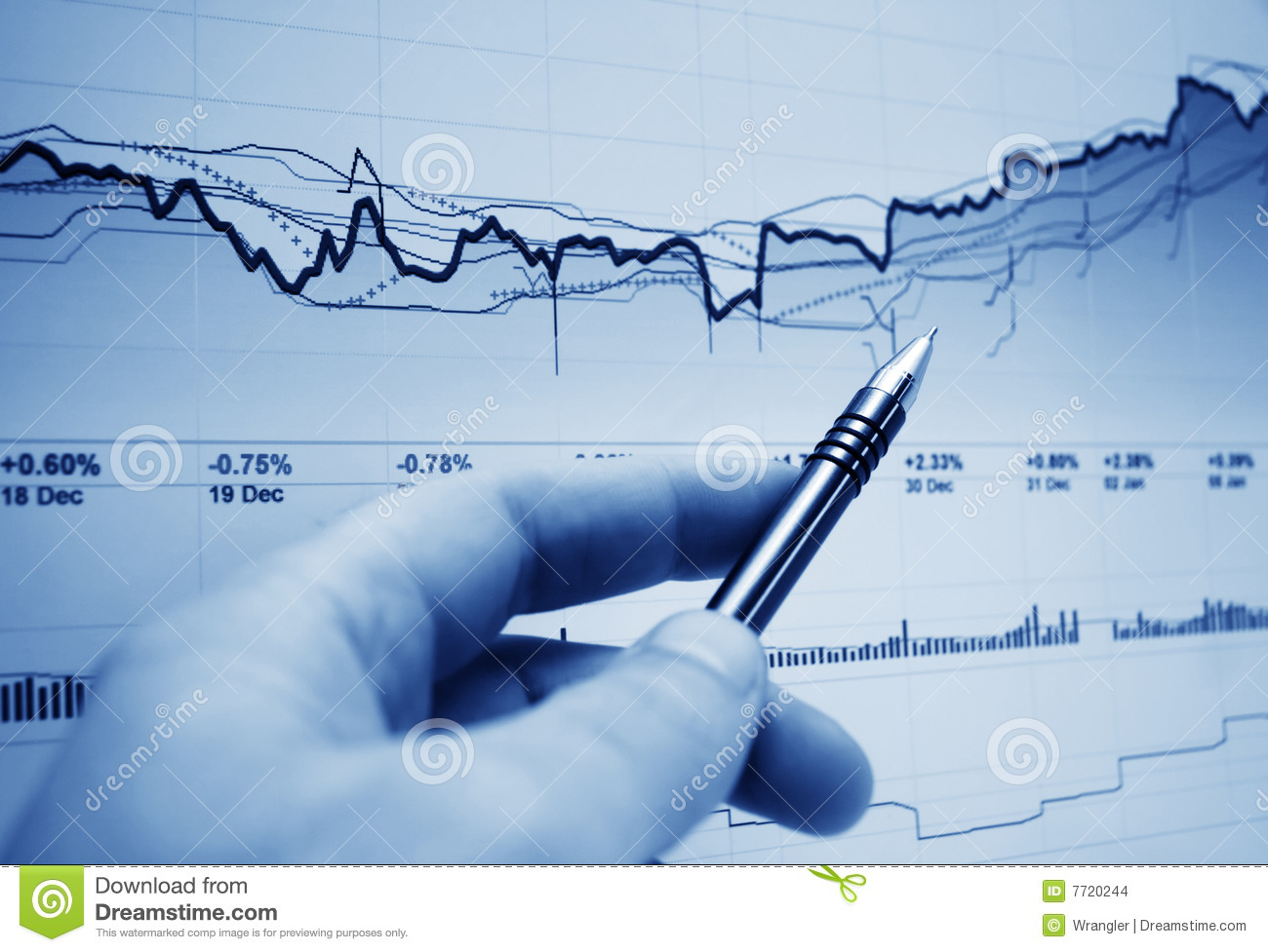 Stock Market Graphs Analysis Images Image 7720244 – Stock Market Analysis Sample