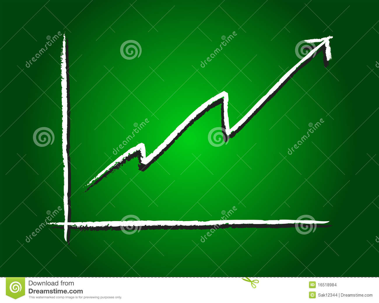 Z Chart Statistics Stock Market Increase ...